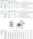 Matra Q9/B4T zelfaanzuigende pomp 15,0kW 400V